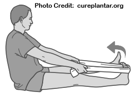 Stretching (photo credit: cureplantar.org)